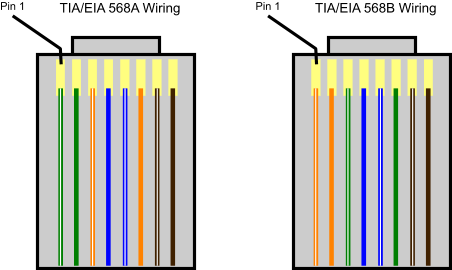 Cat 5e wiring cat 45 wiring diagram cat 5 rj45 diagram \u2022 wiring diagrams j cat 5 vs cat 6 wiring diagram at bayanpartner.co